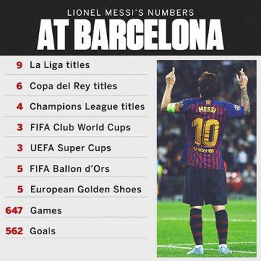 Điểm tin sáng 19-10: Messi được vinh danh, Bayern họp khẩn vì Wenger
