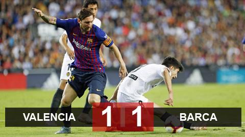 Tin bóng đá 8/10: Barca lại hòa, Liverpool – Man City chia điểm