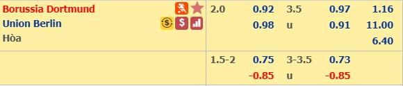 ty le Dortmund-vs-Union-Berlin