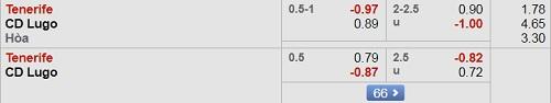 ty-le Tenerife-vs-Lugo-odds
