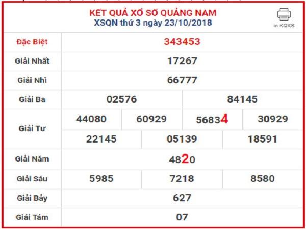 Phân định soi cầu dự đoán KQXSQN chuẩn 100%