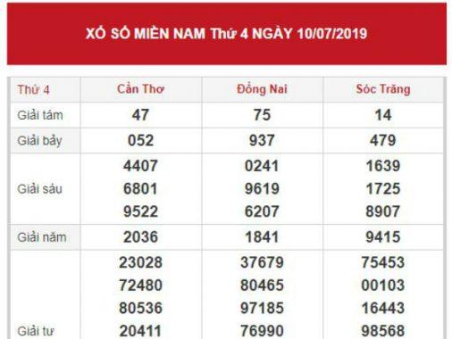 Dự đoán kết quả XSMN Vip ngày 17/07/2019