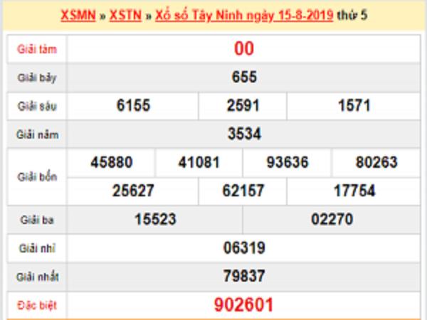 Dự đoán kết quả xổ số Tây Ninh ngày 22/08 xác suất trúng cao