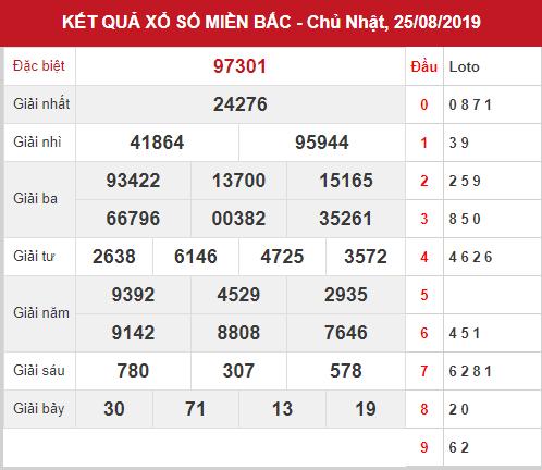 Dự đoán kết quả XSMB Vip ngày 26/08/2019