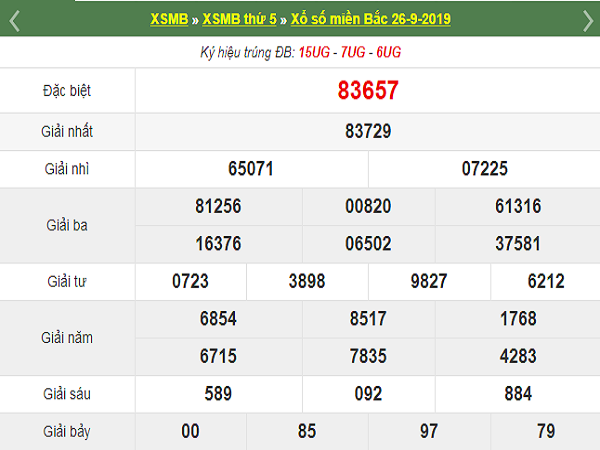 xsmb-26-9-2019