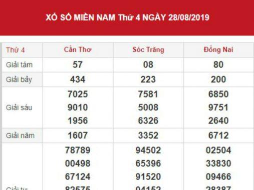 Dự đoán kết quả XSMN Vip ngày 04/09/2019