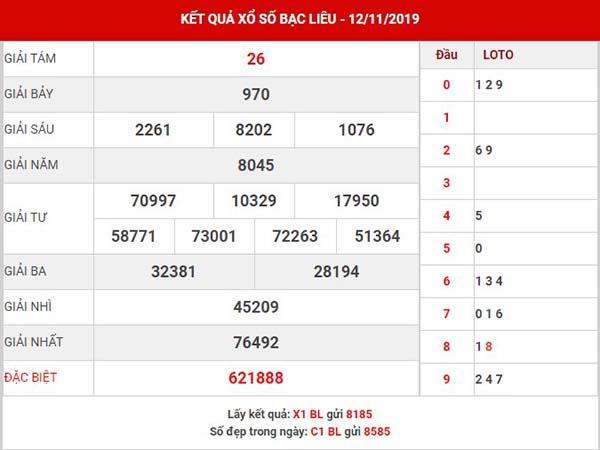 Dự đoán xổ số Bạc Liêu thứ 3 ngày 19-11-2019