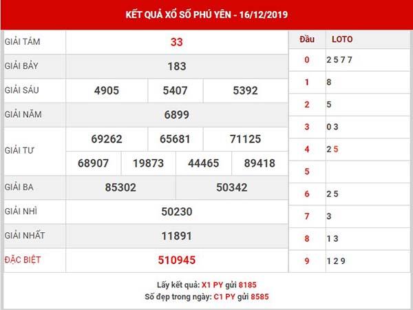 Dự đoán kết quả XS Phú Yên thứ 2 ngày 23-12-2019