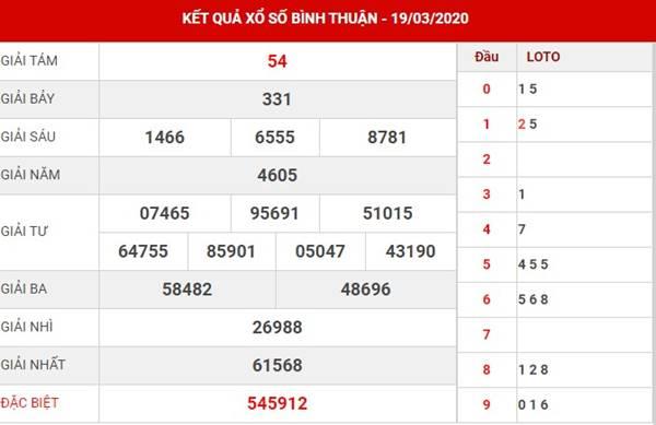 Dự đoán sổ xố Bình Thuận thứ 5 ngày 26-3-2020