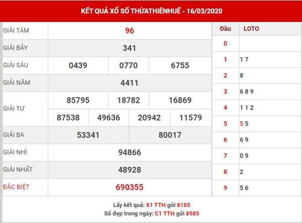 Dự đoán KQXS Thừa Thiên Huế thứ 2 ngày 23-3-202
