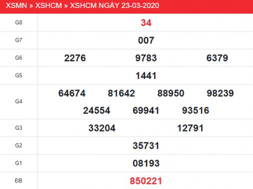 Dự đoán xổ số Hồ Chí Minh 28/3/2020 thứ 7 hôm nay siêu chuẩn