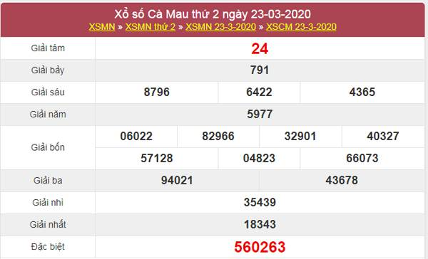Dự đoán XSCM 30/3/2020 – KQXS Cà Mau thứ 2 hôm nay