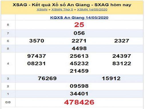Bảng KQXSAG- Dự đoán xổ số an giang ngày 21/05 chuẩn xác 100%
