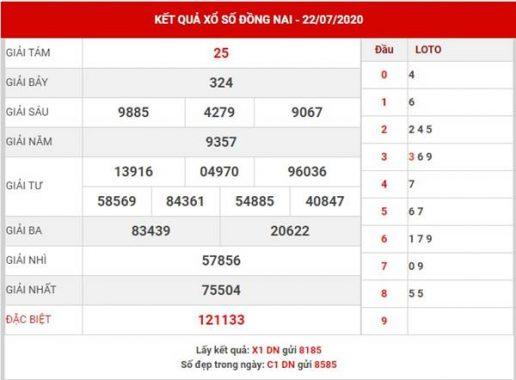 Dự đoán kết quả SX Đồng Nai thứ 4 ngày 29-7-2020