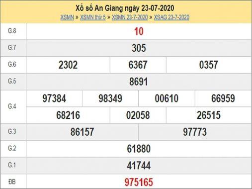 Dự đoán xổ số An Giang 30-07-2020 chính xác hôm nay