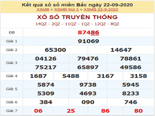 Dự đoán KQXSMB ngày 23/09/2020- xổ số miền bắc thứ 4 chuẩn