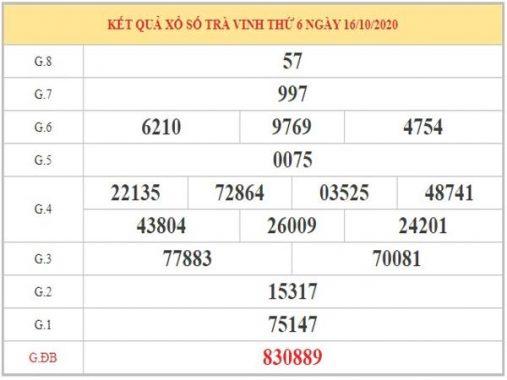 Dự đoán XSTV ngày 23/10/2020 – Dự đoán xổ số Trà Vinh thứ 6 hôm nay