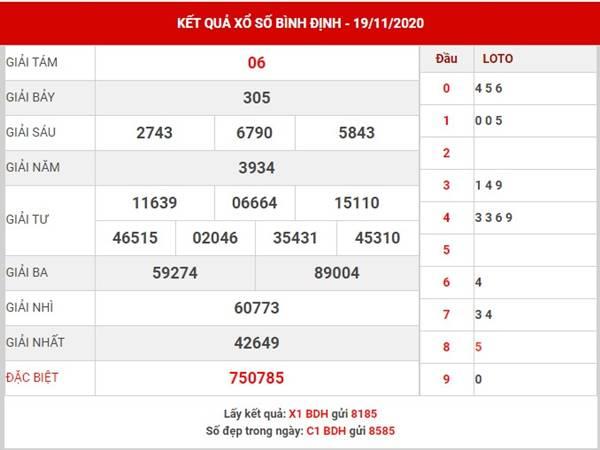 Dự đoán KQXS Bình Định thứ 5 ngày 26/11/2020
