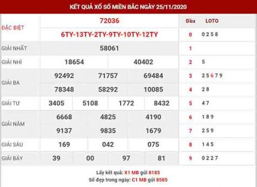 Dự đoán XSMB ngày 26/11/2020 – Dự đoán xổ số miền Bắc thứ 5