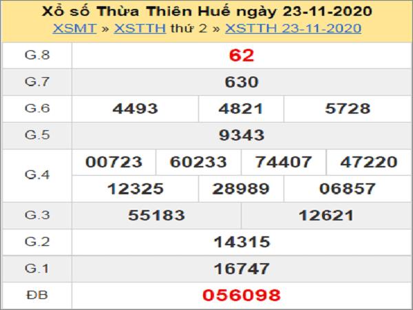 Dự đoán XSTTH ngày 30/11/2020- xổ số thừa thiên huế