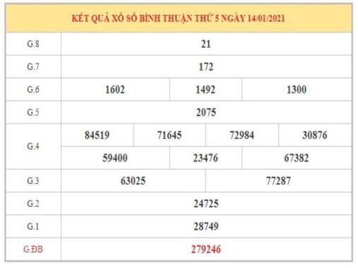 Dự đoán XSTN ngày 21/1/2021 chốt lô số đẹp Tây Ninh thứ 5 hôm nay