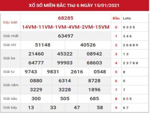 Dự đoán kết quả XSMB hôm nay ngày 16/1/2021 thứ 7