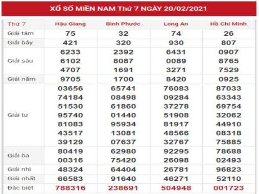 Dự đoán chính xác XSMN ngày 27/2/2021 hôm nay thứ 7