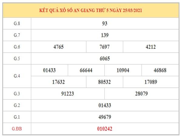 Dự đoán XSAG ngày 1/4/2021 dựa trên kết quả kì trước