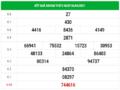 Dự đoán XSHCM 1/5/2021 dự đoán kq xổ số hôm nay