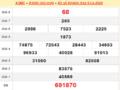 Dự đoán XSKH 16/6/2021 dự đoán kq xổ số hôm nay