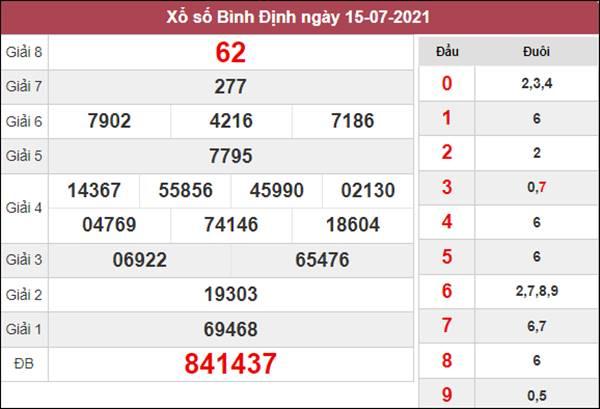 Dự đoán XSBDI 22/7/2021 thứ 5 chốt lô số đẹp Bình Định