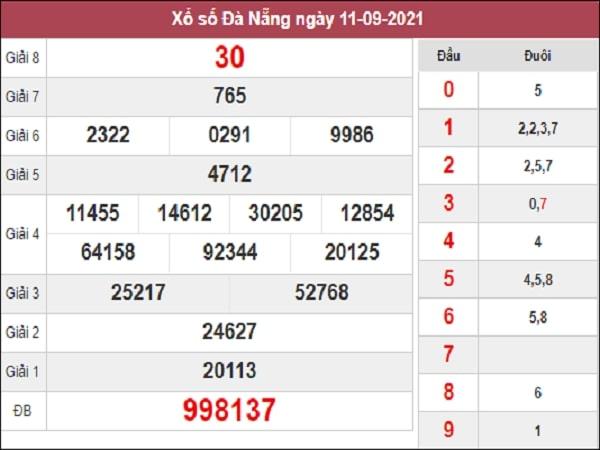 Dự đoán XSDNG 15-09-2021